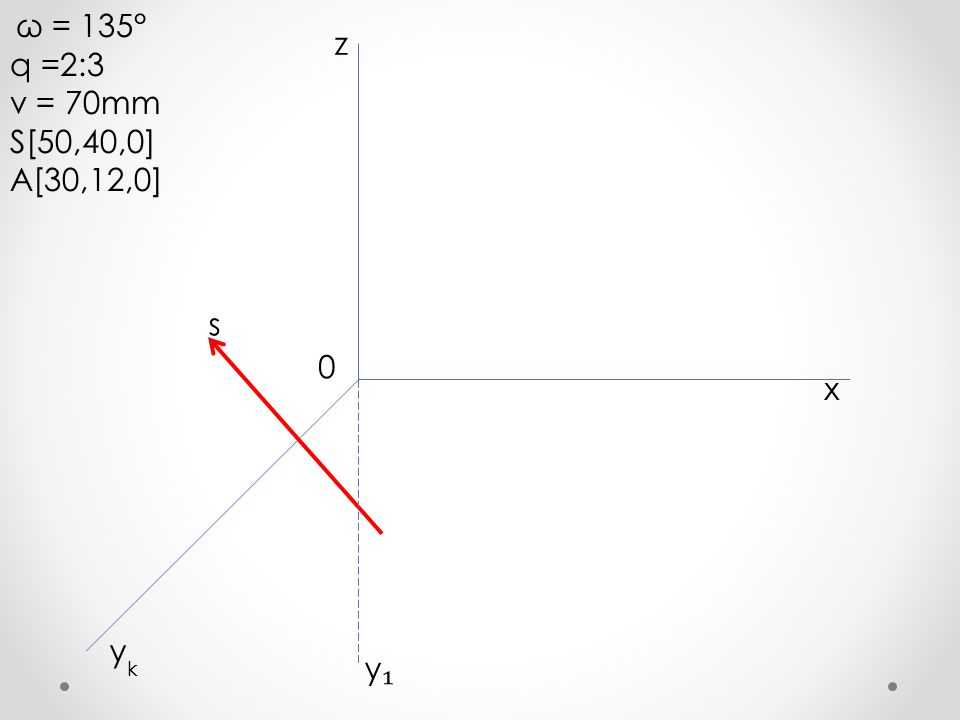 ω = 135° q =2:3 v = 70mm S[50,40,0] A[30,12,0] z s x y y₁ k